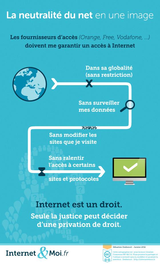 Infographie sur la neutralité du net - transcription disponible ci-dessous