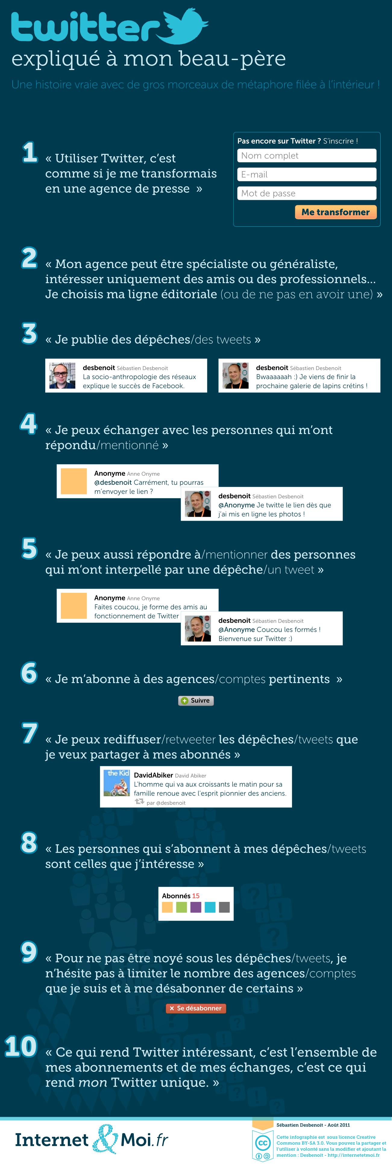 10 clés pour utiliser Twitter