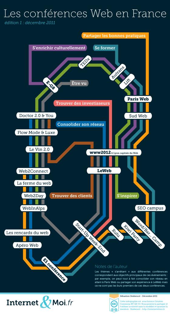 La carte des conférences web en France - transcription disponible ci-dessous
