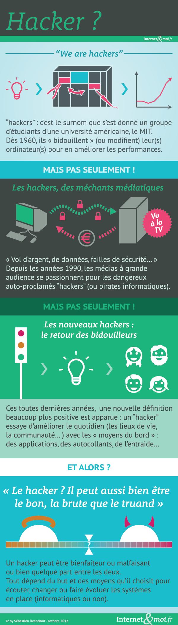 2013-10-29_Hacker
